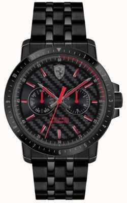 Scuderia Ferrari Spezialisierung 0830454